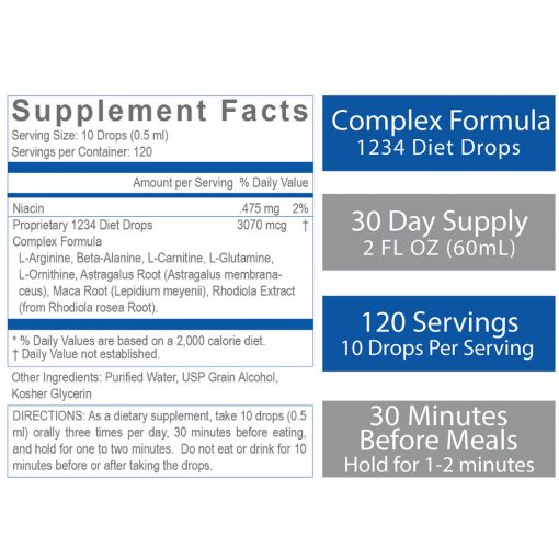 1234 diet drops extreme supplement info panel