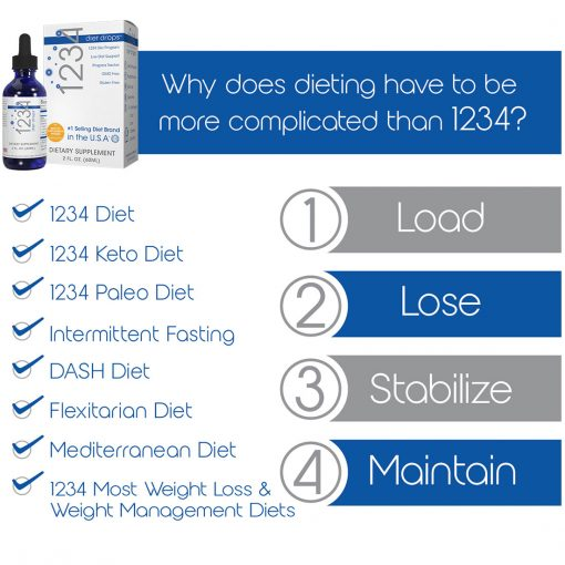 1234 diet drops extreme load lose stabilize maintain